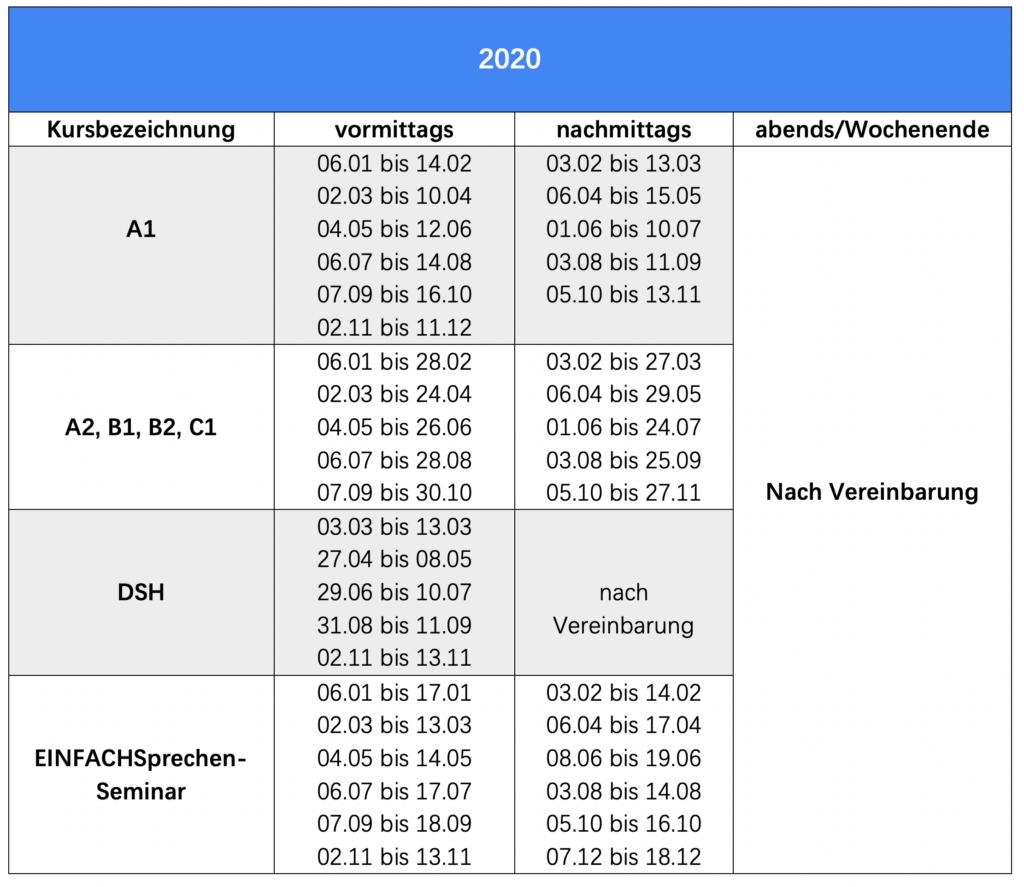 Kurszeiten im HLS Education Center im Jahr 2020 nach Kursen geordnet in einer Tabelle